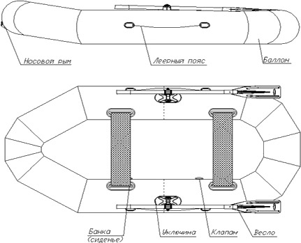 Столик в лодку пвх своими руками чертежи 28